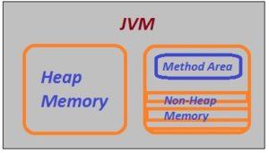 jvm-memory
