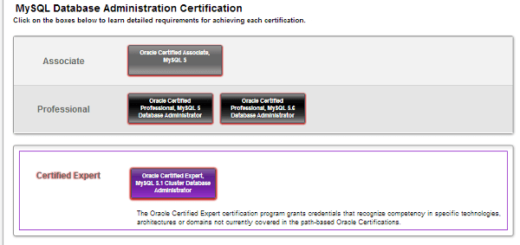 mysqlCertificationPath.png