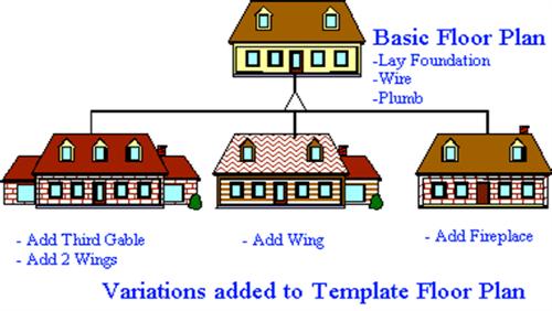 Javaskoolcom Core Java Design Pattern Behavioral